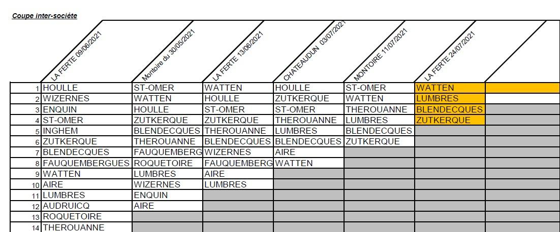 Coupe inter socites9